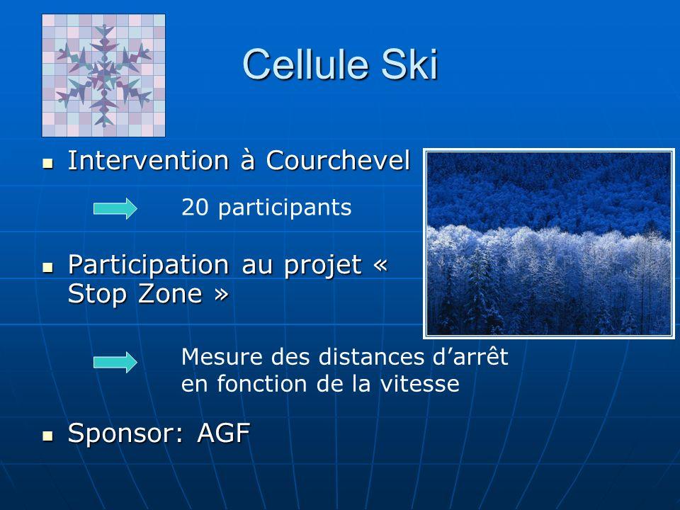 Cellule Sécurité Routière Capitanat de Soirée: Soirée désintégration PRIHSE (16 Mars) Contact pour les désintégrations des autres filières