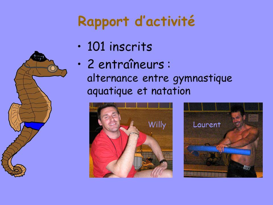 Rapport dactivité 101 inscrits 2 entraîneurs : alternance entre gymnastique aquatique et natation WillyLaurent