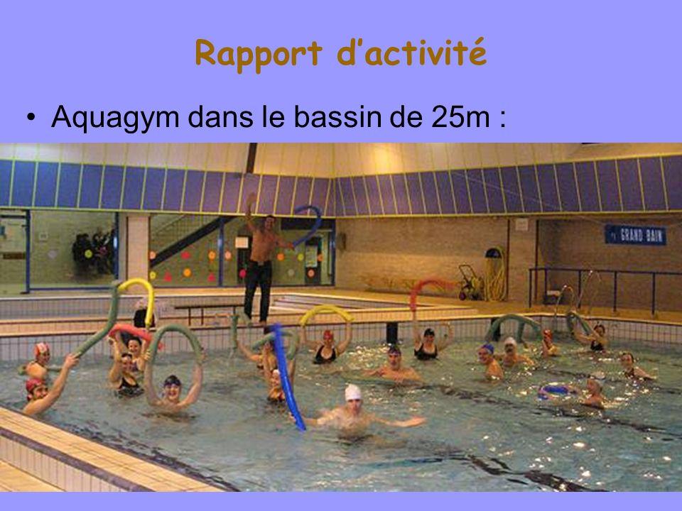 Rapport dactivité Aquagym dans le bassin de 25m : WillyLaurent