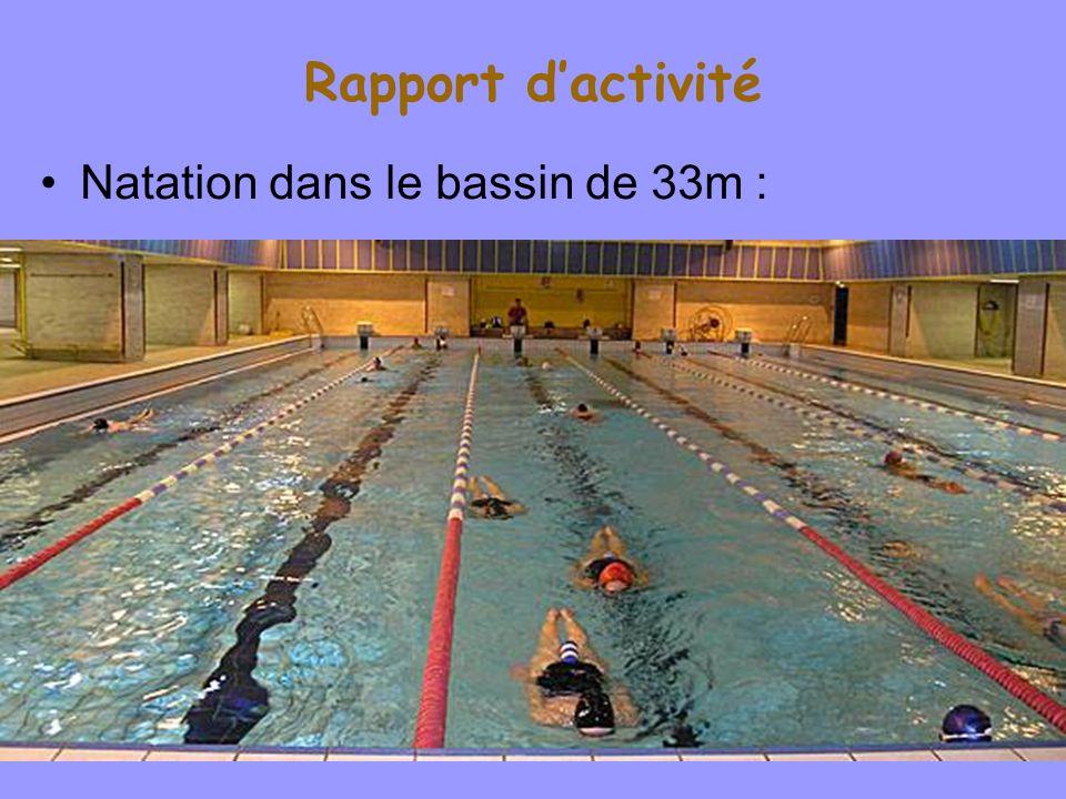 Rapport dactivité Natation dans le bassin de 33m : WillyLaurent
