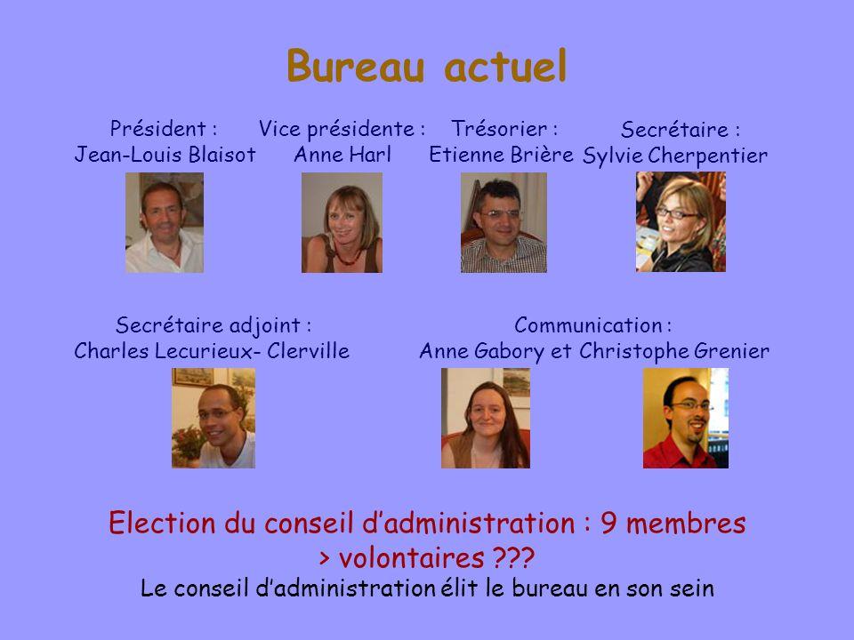 Bureau actuel Secrétaire adjoint : Charles Lecurieux- Clerville Communication : Anne Gabory et Christophe Grenier Président : Jean-Louis Blaisot Vice