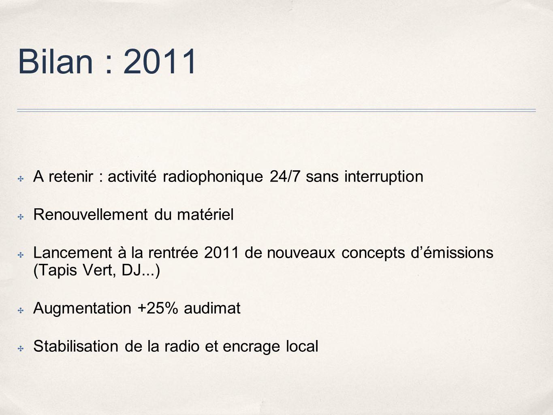 Bilan : 2011 A retenir : activité radiophonique 24/7 sans interruption Renouvellement du matériel Lancement à la rentrée 2011 de nouveaux concepts dém