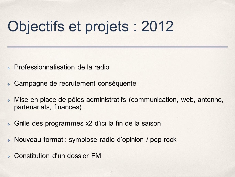 Objectifs et projets : 2012 Professionnalisation de la radio Campagne de recrutement conséquente Mise en place de pôles administratifs (communication,