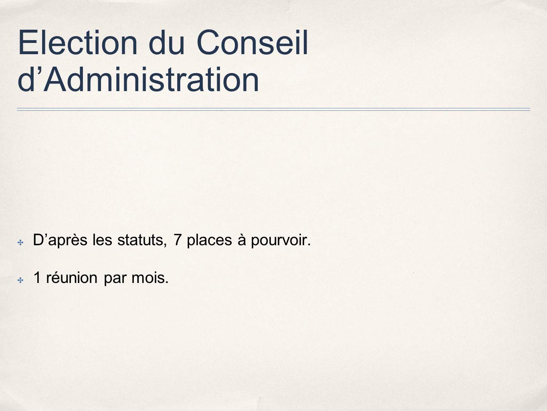 Election du Conseil dAdministration Daprès les statuts, 7 places à pourvoir. 1 réunion par mois.