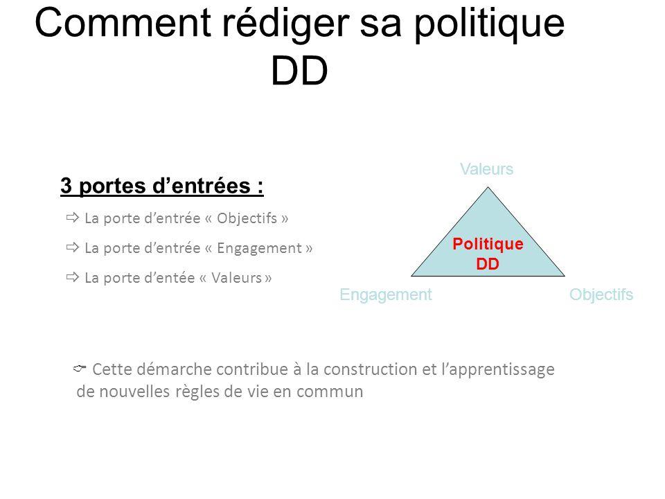 3 portes dentrées : Comment rédiger sa politique DD Politique DD Valeurs EngagementObjectifs Cette démarche contribue à la construction et lapprentiss