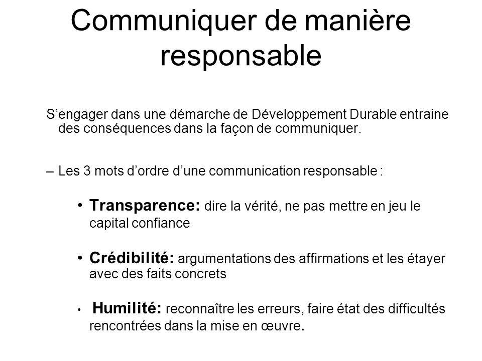 Communiquer de manière responsable Sengager dans une démarche de Développement Durable entraine des conséquences dans la façon de communiquer. –Les 3