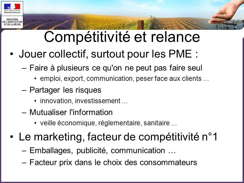 Compétitivité et relance Jouer collectif, surtout pour les PME : –Faire à plusieurs ce qu'on ne peut pas faire seul emploi, export, communication, pes