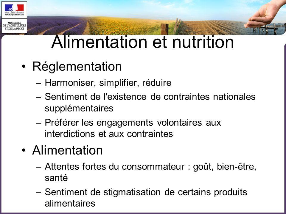 Alimentation et nutrition Réglementation –Harmoniser, simplifier, réduire –Sentiment de l'existence de contraintes nationales supplémentaires –Préfére