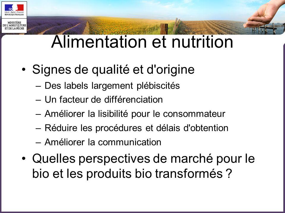 Alimentation et nutrition Signes de qualité et d'origine –Des labels largement plébiscités –Un facteur de différenciation –Améliorer la lisibilité pou