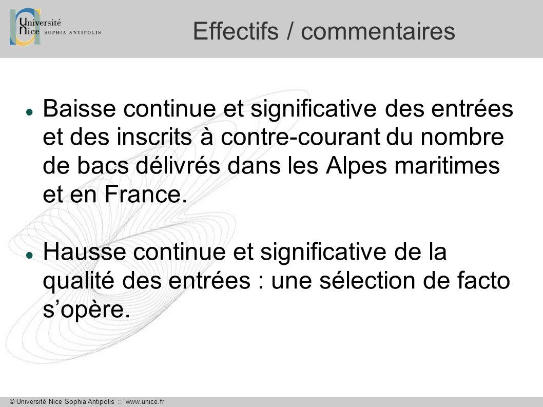 © Université Nice Sophia Antipolis :: www.unice.fr Effectifs / commentaires Baisse continue et significative des entrées et des inscrits à contre-cour