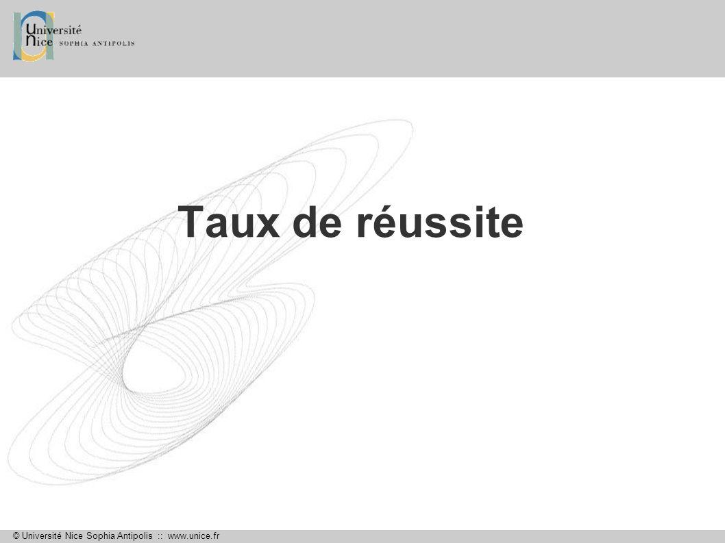 © Université Nice Sophia Antipolis :: www.unice.fr Taux de réussite
