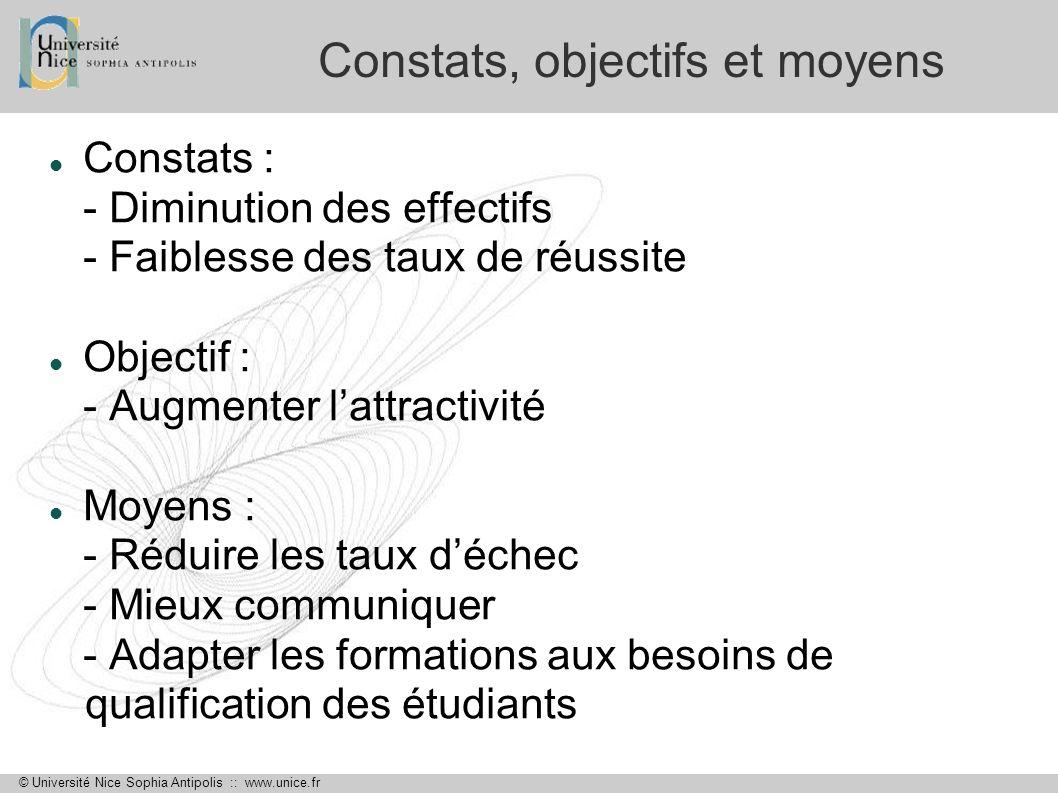 © Université Nice Sophia Antipolis :: www.unice.fr Constats, objectifs et moyens Constats : - Diminution des effectifs - Faiblesse des taux de réussit