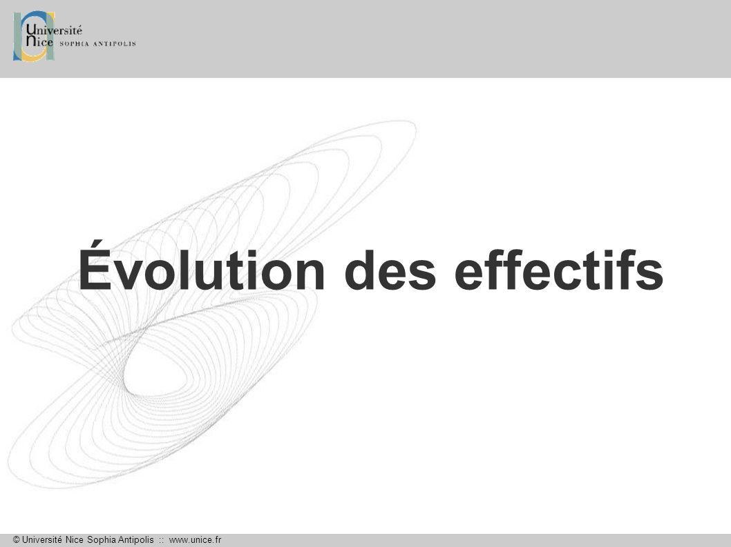 © Université Nice Sophia Antipolis :: www.unice.fr Évolution des effectifs