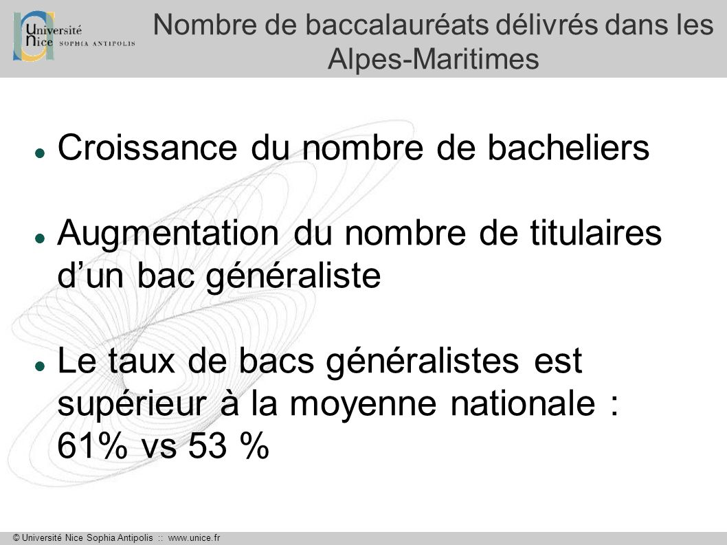 © Université Nice Sophia Antipolis :: www.unice.fr Nombre détudiants entrés en 1e année à lUniversité en % des bacs délivrés dans le 06 En baisse 20022003200420052006 Bacs pro 12,3%15,0%14,3%12,6%10,3% Bacs techniques 37,9%41,0%34,6%34,7%33,9% Bacs généralistes 65,6%66,1%64,5%63,5%59,2% TOTAL 50,6%52,0%49,5%49,6%45,9%