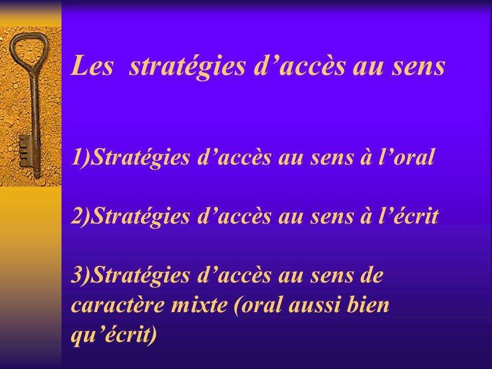 Les stratégies daccès au sens 1)Stratégies daccès au sens à loral 2)Stratégies daccès au sens à lécrit 3)Stratégies daccès au sens de caractère mixte (oral aussi bien quécrit)