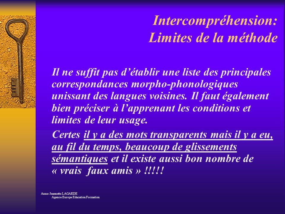 Intercompréhension: Limites de la méthode Il ne suffit pas détablir une liste des principales correspondances morpho-phonologiques unissant des langues voisines.