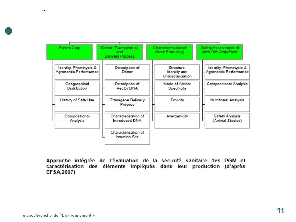 « post-Grenelle de lEnvironnement » 11