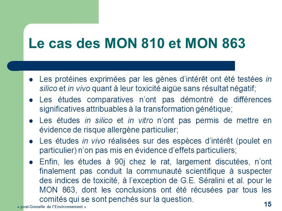 Le cas des MON 810 et MON 863 Les protéines exprimées par les gènes dintérêt ont été testées in silico et in vivo quant à leur toxicité aigüe sans rés