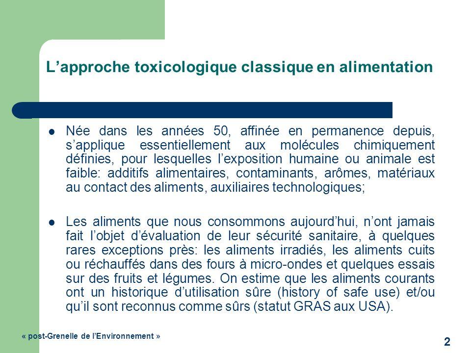 Lapproche toxicologique classique en alimentation Née dans les années 50, affinée en permanence depuis, sapplique essentiellement aux molécules chimiq