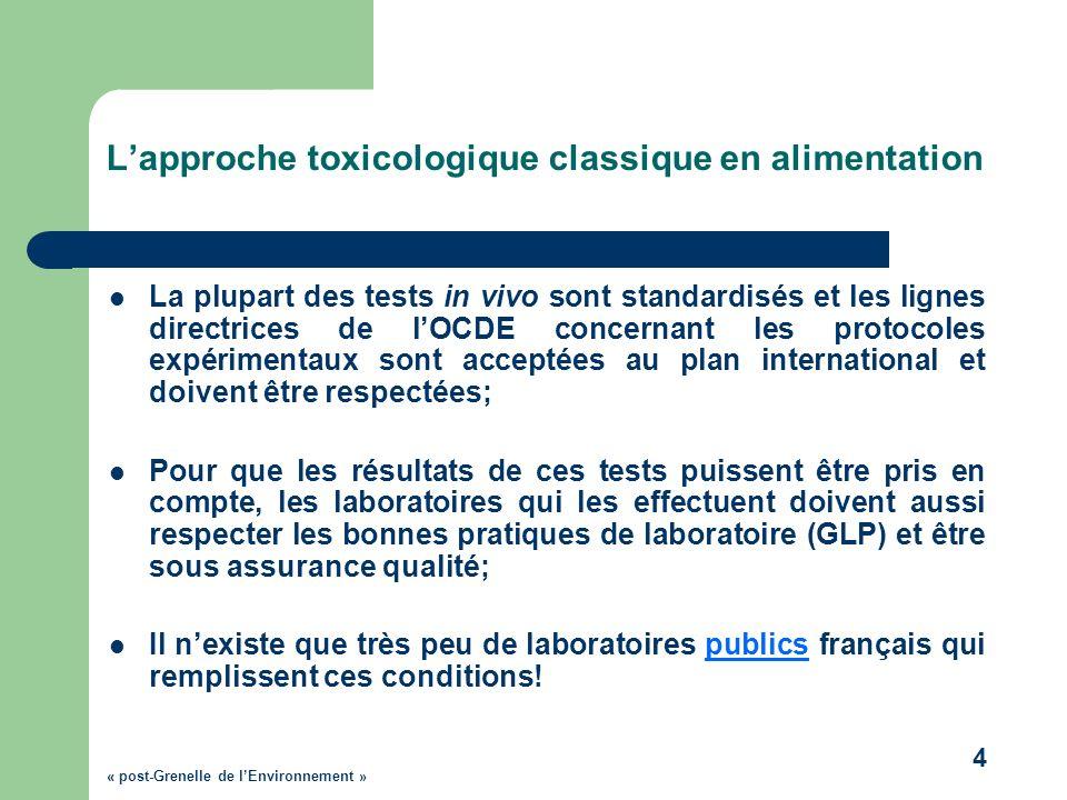 Lapproche toxicologique classique en alimentation La plupart des tests in vivo sont standardisés et les lignes directrices de lOCDE concernant les pro