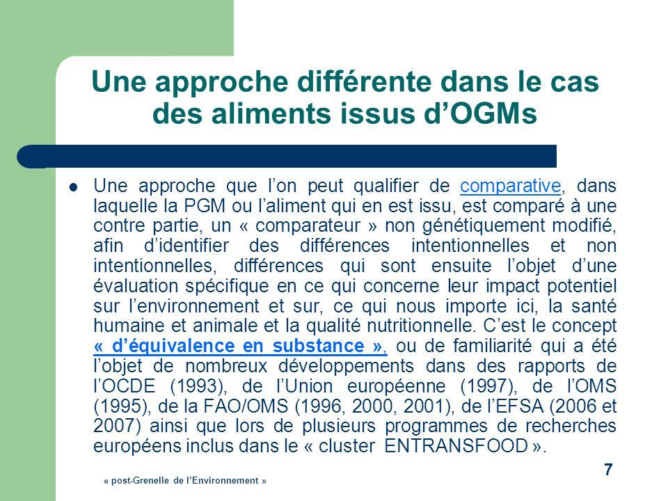 Une approche différente dans le cas des aliments issus dOGMs Une approche que lon peut qualifier de comparative, dans laquelle la PGM ou laliment qui