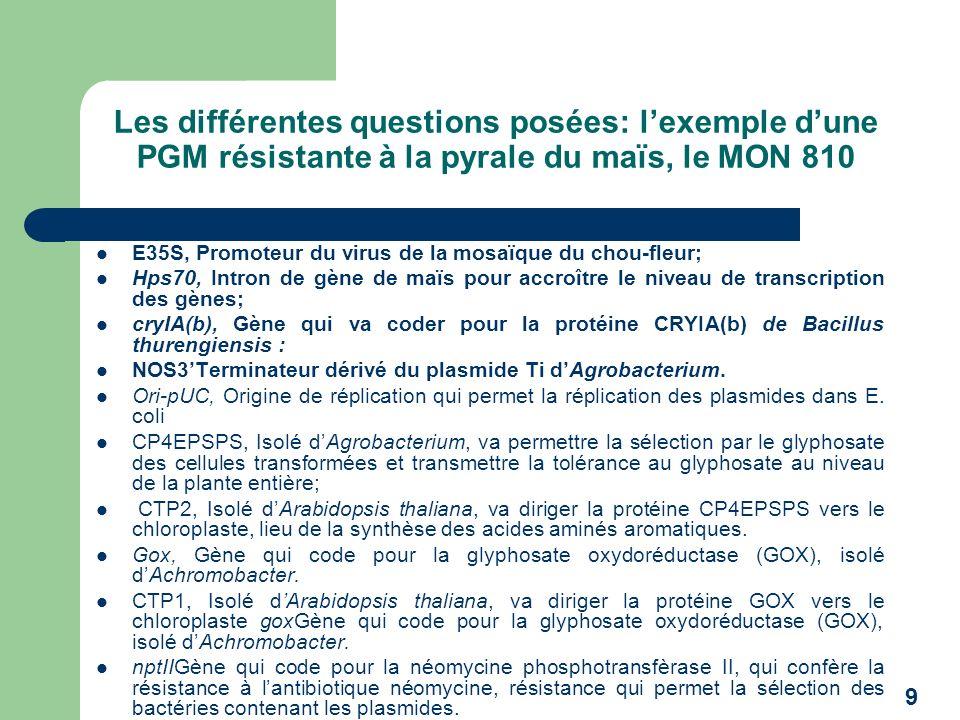 Les différentes questions posées: lexemple dune PGM résistante à la pyrale du maïs, le MON 810 E35S, Promoteur du virus de la mosaïque du chou-fleur;