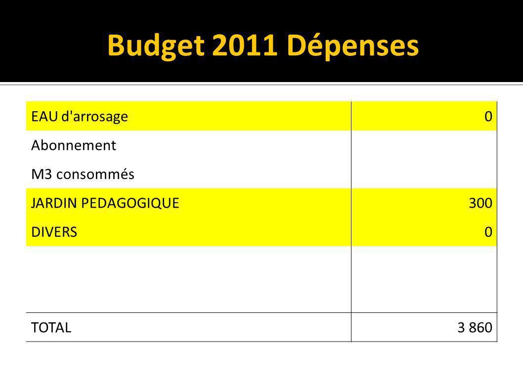 EAU d arrosage0 Abonnement M3 consommés JARDIN PEDAGOGIQUE300 DIVERS0 TOTAL3 860 Budget 2011 Dépenses