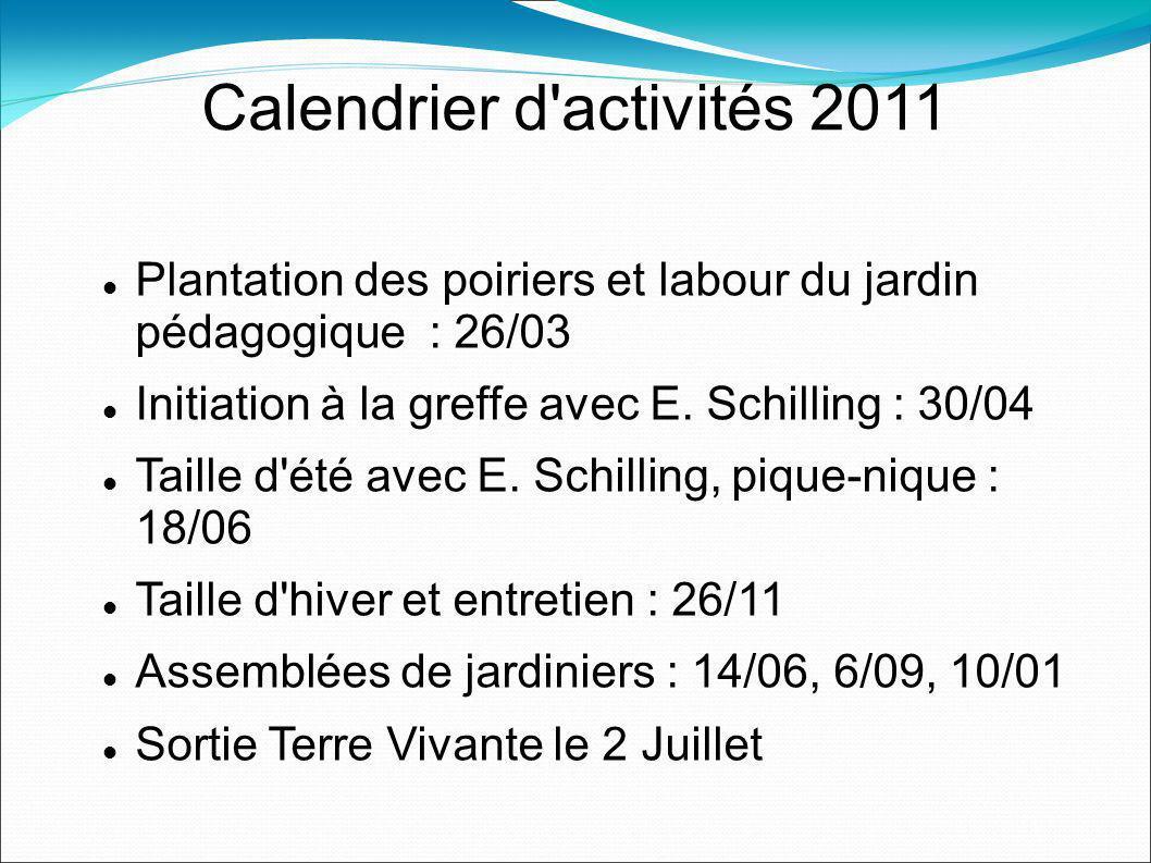 Calendrier d activités 2011 Plantation des poiriers et labour du jardin pédagogique : 26/03 Initiation à la greffe avec E.