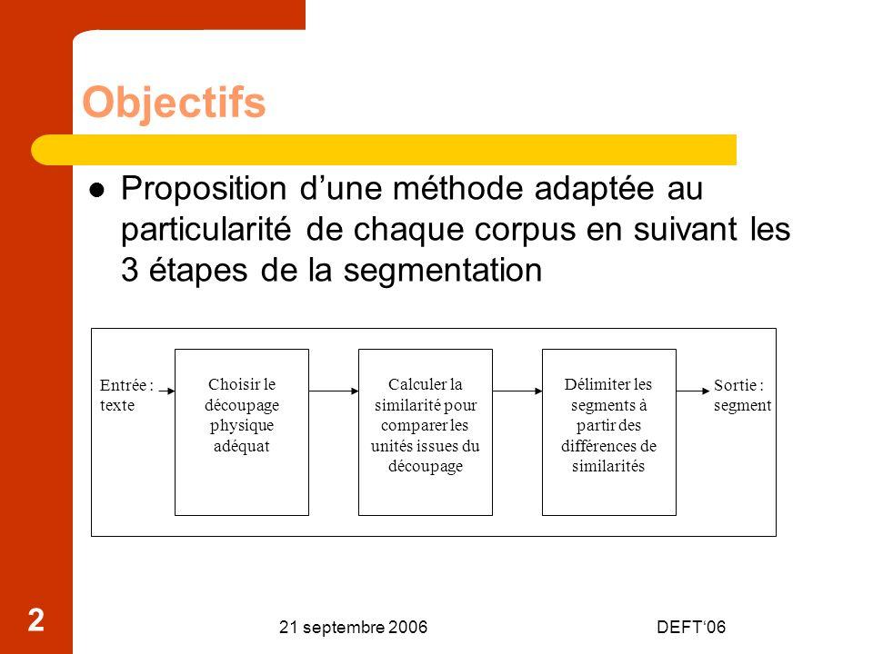 21 septembre 2006DEFT06 23 Corpus politique Méthodes Résultats – Descriptions des essais – Corpus juridique – Corpus politique – Corpus scientifique