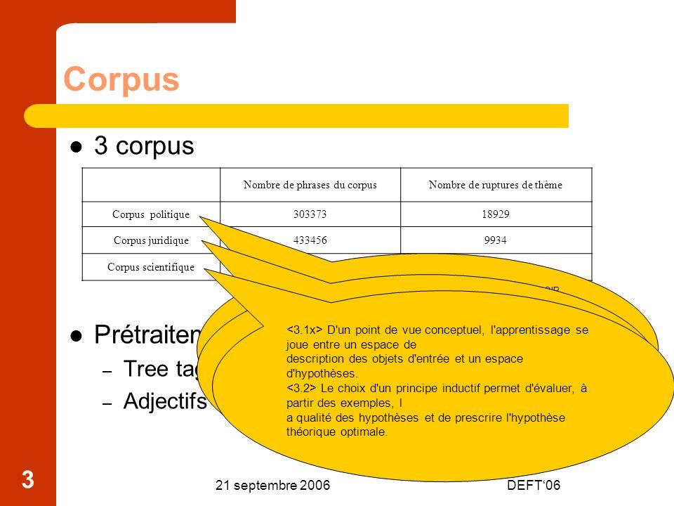 21 septembre 2006DEFT06 24 Corpus scientifique Méthodes Résultats – Descriptions des essais – Corpus juridique – Corpus politique – Corpus scientifique