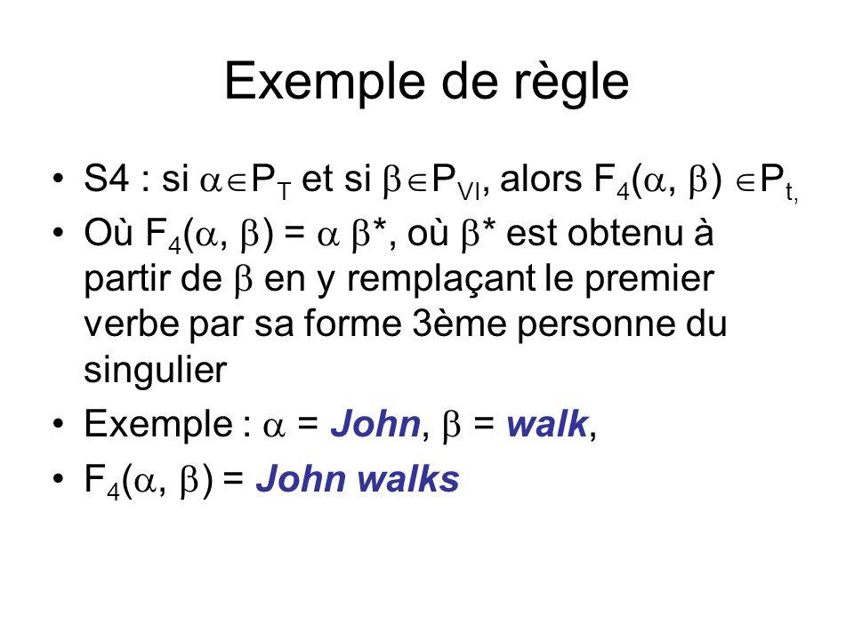 Exemple de règle S4 : si P T et si P VI, alors F 4 (, ) P t, Où F 4 (, ) = *, où * est obtenu à partir de en y remplaçant le premier verbe par sa forme 3ème personne du singulier Exemple : = John, = walk, F 4 (, ) = John walks