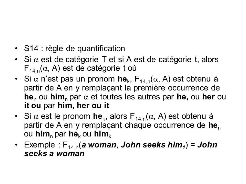 S14 : règle de quantification Si est de catégorie T et si A est de catégorie t, alors F 14,n (, A) est de catégorie t où Si nest pas un pronom he k, F 14,n (, A) est obtenu à partir de A en y remplaçant la première occurrence de he n ou him n par et toutes les autres par he, ou her ou it ou par him, her ou it Si est le pronom he k, alors F 14,n (, A) est obtenu à partir de A en y remplaçant chaque occurrence de he n ou him n par he k ou him k Exemple : F 14,n (a woman, John seeks him 1 ) = John seeks a woman