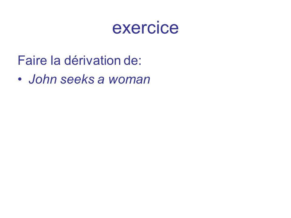 exercice Faire la dérivation de: John seeks a woman