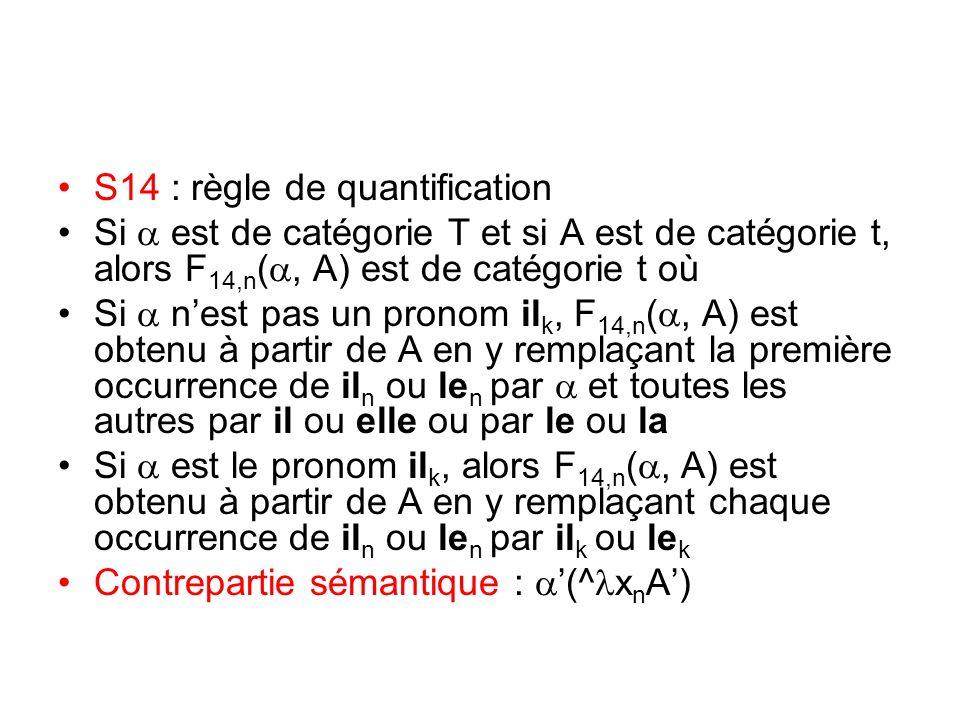 S14 : règle de quantification Si est de catégorie T et si A est de catégorie t, alors F 14,n (, A) est de catégorie t où Si nest pas un pronom il k, F 14,n (, A) est obtenu à partir de A en y remplaçant la première occurrence de il n ou le n par et toutes les autres par il ou elle ou par le ou la Si est le pronom il k, alors F 14,n (, A) est obtenu à partir de A en y remplaçant chaque occurrence de il n ou le n par il k ou le k Contrepartie sémantique : (^ x n A)
