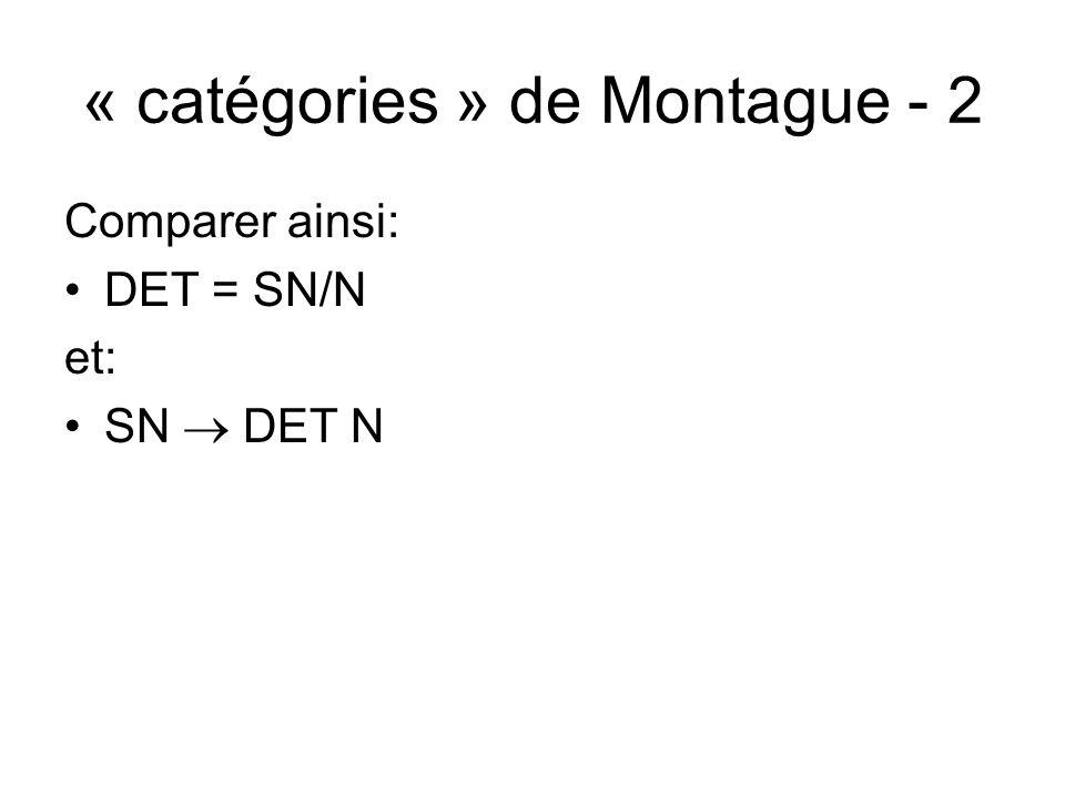 Comparer ainsi: DET = SN/N et: SN DET N « catégories » de Montague - 2