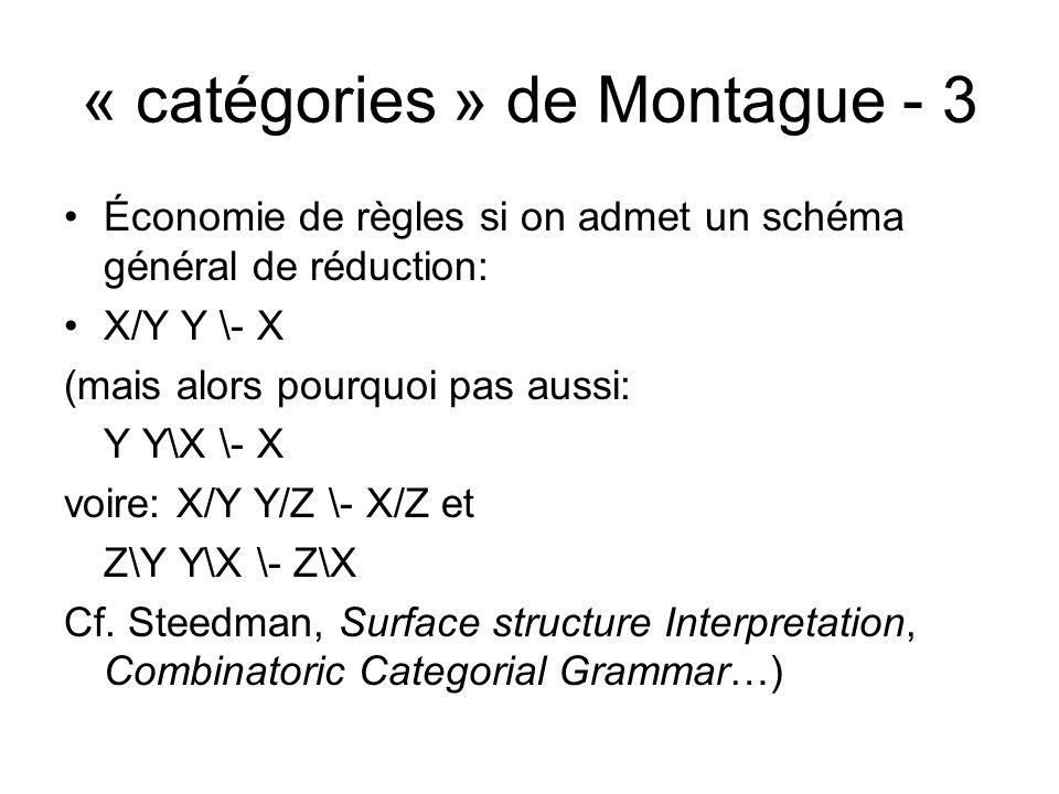 Économie de règles si on admet un schéma général de réduction: X/Y Y \- X (mais alors pourquoi pas aussi: Y Y\X \- X voire: X/Y Y/Z \- X/Z et Z\Y Y\X \- Z\X Cf.