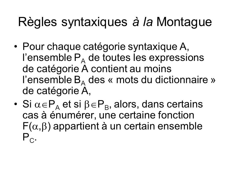 Pour chaque catégorie syntaxique A, lensemble P A de toutes les expressions de catégorie A contient au moins lensemble B A des « mots du dictionnaire » de catégorie A, Si P A et si P B, alors, dans certains cas à énumérer, une certaine fonction F(, ) appartient à un certain ensemble P C.