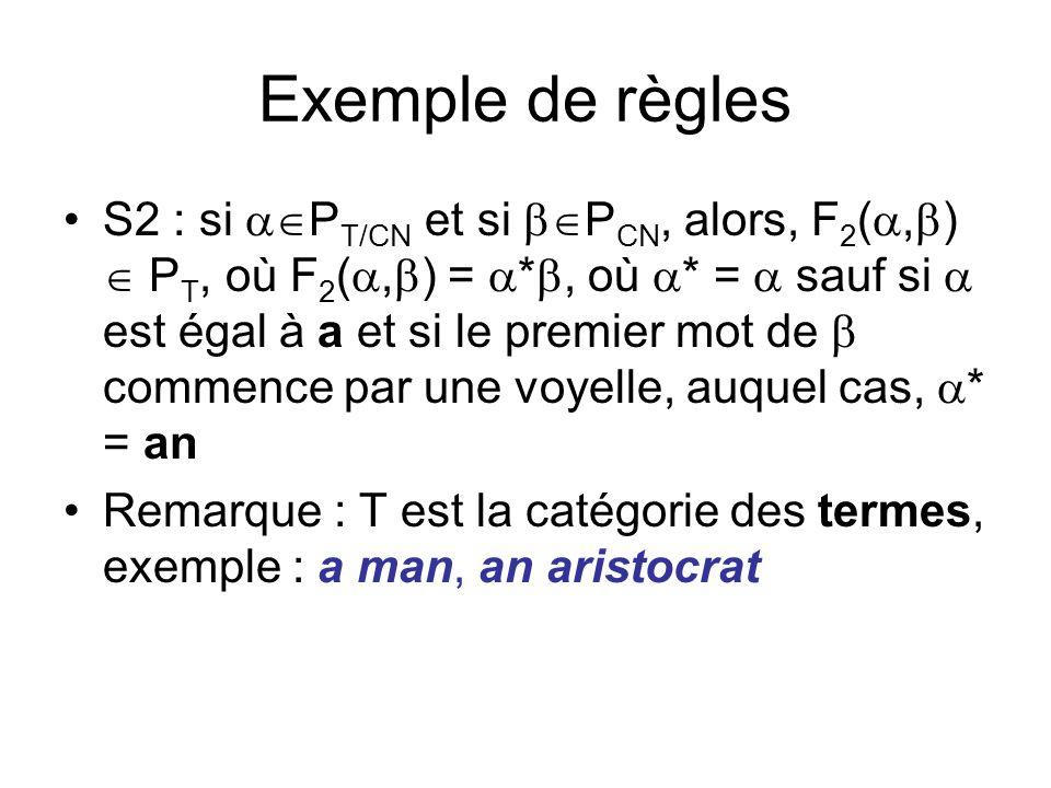 Exemple de règles S2 : si P T/CN et si P CN, alors, F 2 (, ) P T, où F 2 (, ) = *, où * = sauf si est égal à a et si le premier mot de commence par une voyelle, auquel cas, * = an Remarque : T est la catégorie des termes, exemple : a man, an aristocrat