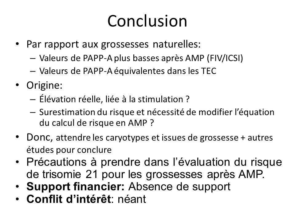 Conclusion Par rapport aux grossesses naturelles: – Valeurs de PAPP-A plus basses après AMP (FIV/ICSI) – Valeurs de PAPP-A équivalentes dans les TEC O