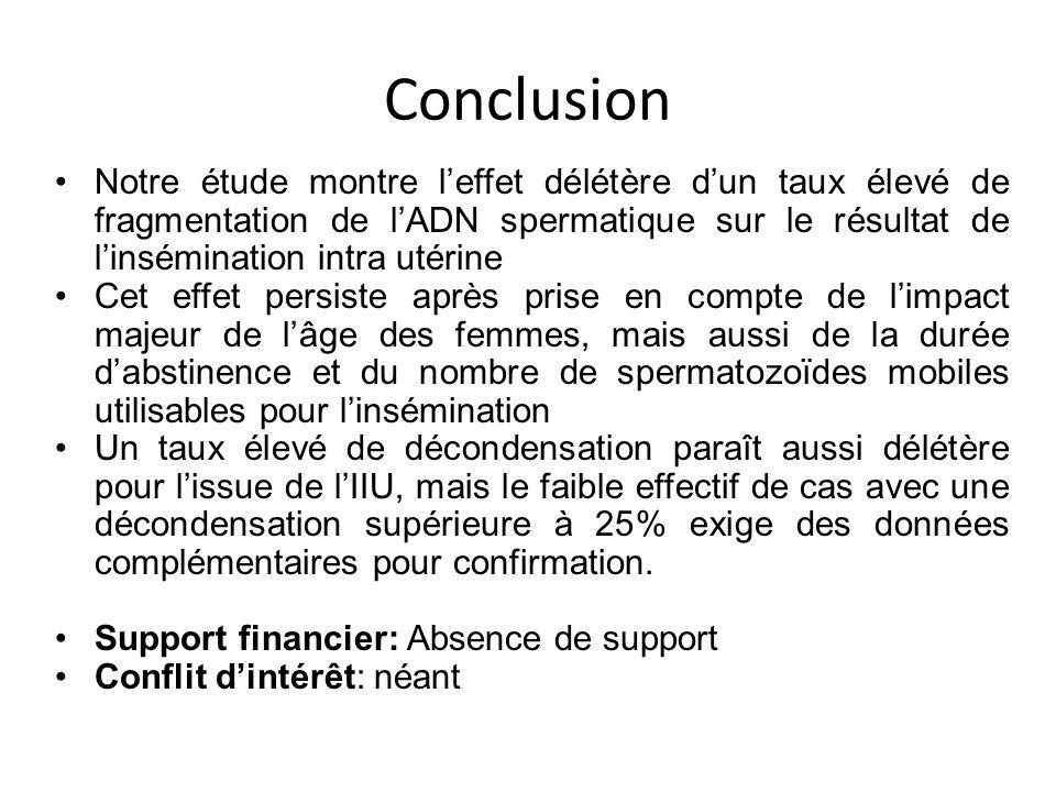 Conclusion Notre étude montre leffet délétère dun taux élevé de fragmentation de lADN spermatique sur le résultat de linsémination intra utérine Cet e