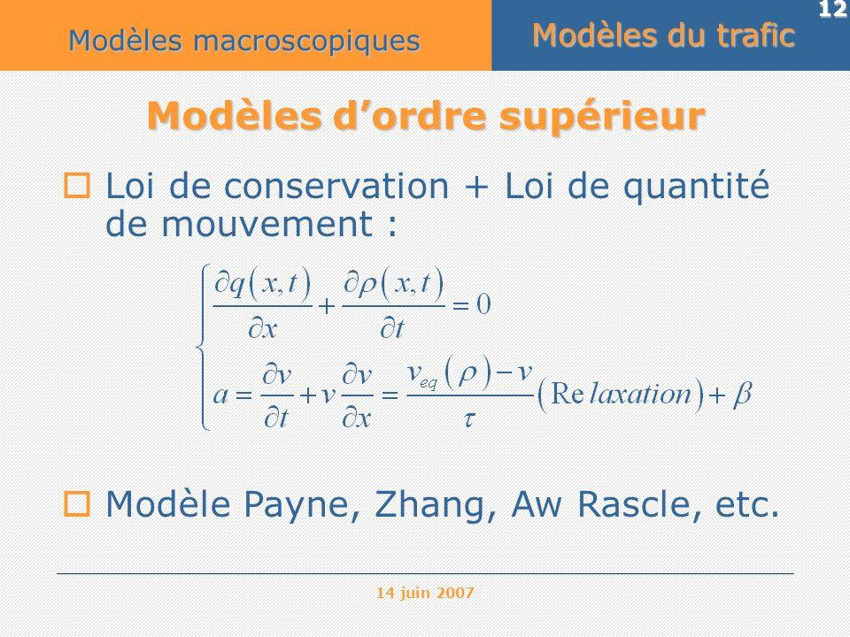 14 juin 2007 12 Modèles dordre supérieur Loi de conservation + Loi de quantité de mouvement : Modèle Payne, Zhang, Aw Rascle, etc. Modèles du trafic M