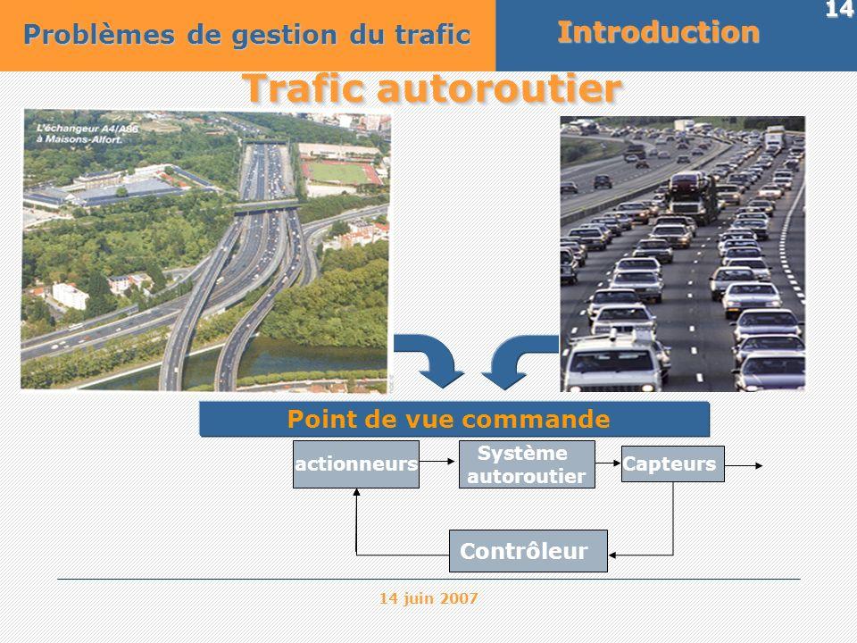 14 juin 2007 14 Trafic autoroutier Introduction Problèmes de gestion du trafic Point de vue commande Système autoroutier actionneurs Capteurs Contrôle