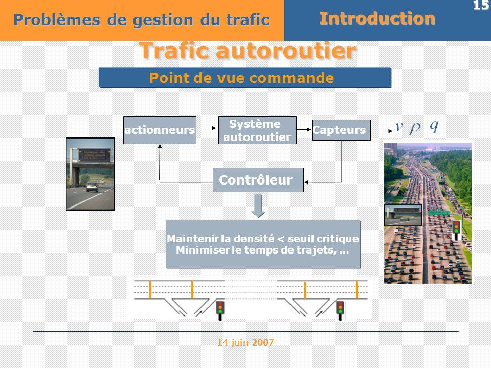 14 juin 2007 15 Trafic autoroutier Introduction Problèmes de gestion du trafic Point de vue commande Système autoroutier actionneurs Capteurs Contrôle