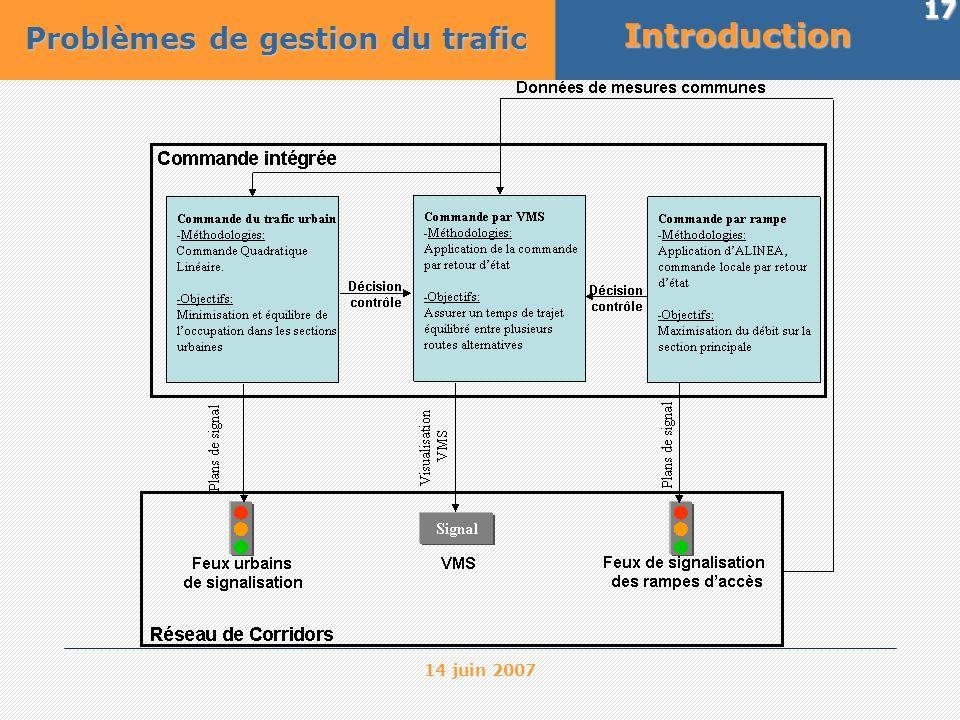 14 juin 2007 17Introduction Problèmes de gestion du trafic