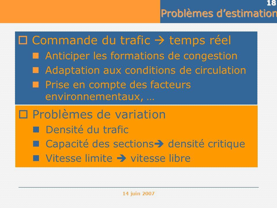 14 juin 2007 18 Problèmes destimation Commande du trafic temps réel Anticiper les formations de congestion Adaptation aux conditions de circulation Pr