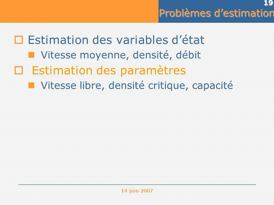 14 juin 2007 19 Estimation des variables détat Vitesse moyenne, densité, débit Estimation des paramètres Vitesse libre, densité critique, capacité Pro