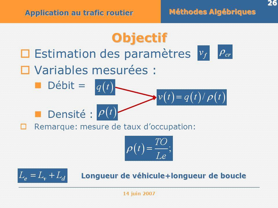 14 juin 2007 26 Objectif Estimation des paramètres Variables mesurées : Débit = Densité : Remarque: mesure de taux doccupation: Méthodes Algébriques A