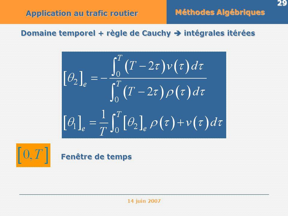 14 juin 2007 29 Domaine temporel + règle de Cauchy intégrales itérées Fenêtre de temps Méthodes Algébriques Application au trafic routier