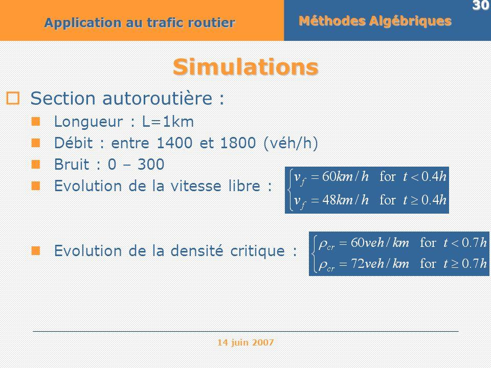 14 juin 2007 30 Simulations Section autoroutière : Longueur : L=1km Débit : entre 1400 et 1800 (véh/h) Bruit : 0 – 300 Evolution de la vitesse libre :