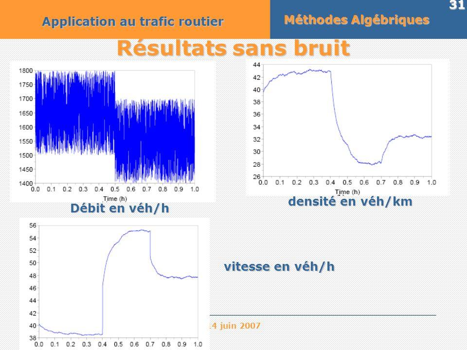 14 juin 2007 31 Résultats sans bruit Méthodes Algébriques Application au trafic routier Débit en véh/h densité en véh/km vitesse en véh/h